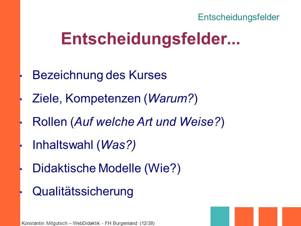 Konstantin Mitgutsch – WebDidaktik - FH Burgenland (12/38) Bezeichnung des Kurses Ziele, Kompetenzen (Warum?) Rollen (Auf welche Art und Weise?) Inhal