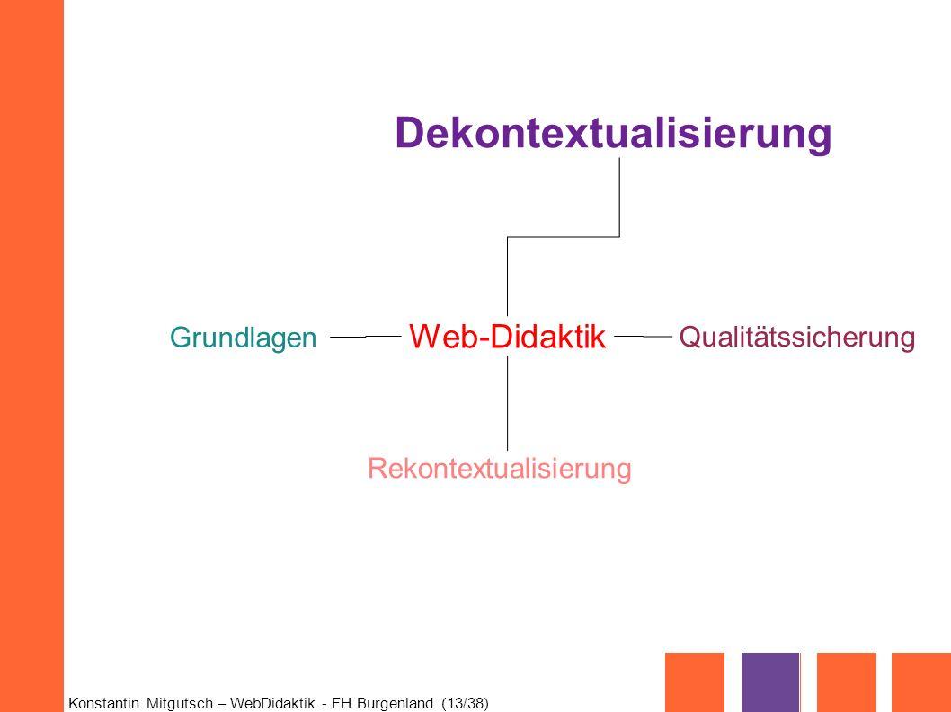 Konstantin Mitgutsch – WebDidaktik - FH Burgenland (13/38) Web-Didaktik Grundlagen Dekontextualisierung Rekontextualisierung Qualitätssicherung