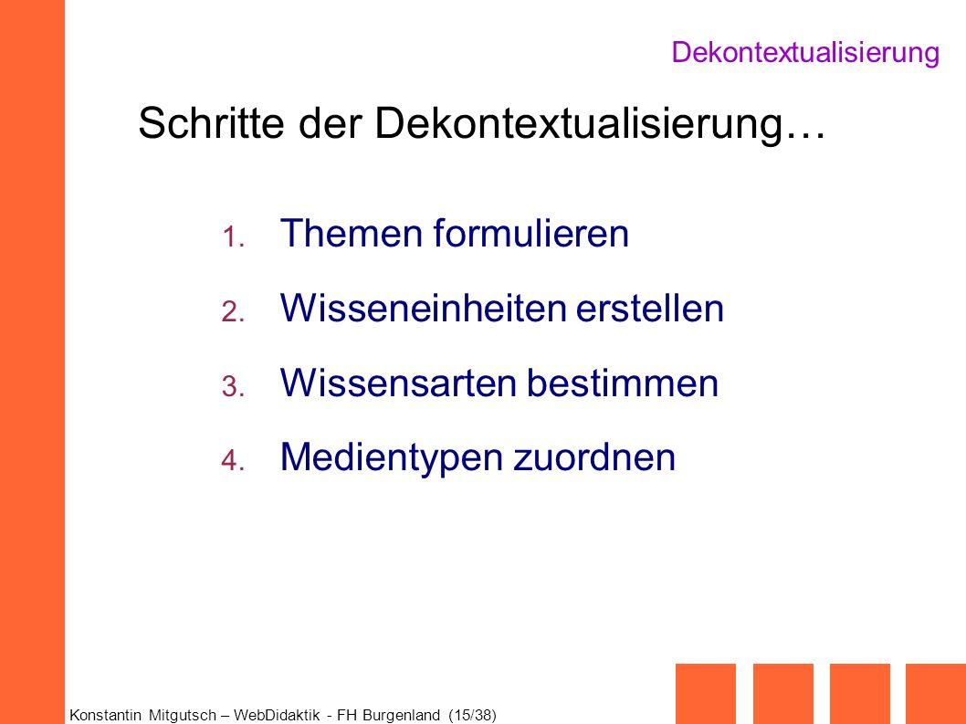 Konstantin Mitgutsch – WebDidaktik - FH Burgenland (15/38) Schritte der Dekontextualisierung… 1. Themen formulieren 2. Wisseneinheiten erstellen 3. Wi