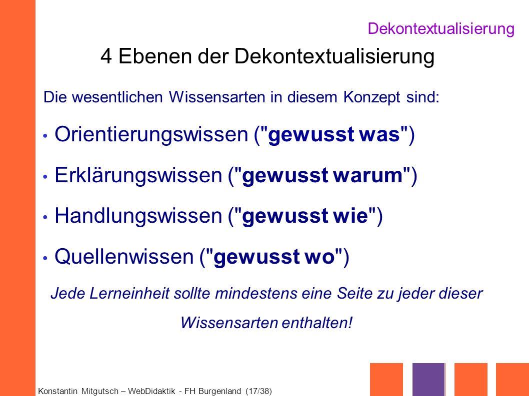 Konstantin Mitgutsch – WebDidaktik - FH Burgenland (17/38) 4 Ebenen der Dekontextualisierung Die wesentlichen Wissensarten in diesem Konzept sind: Ori