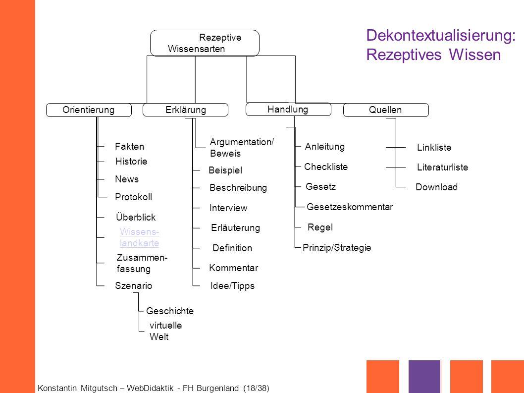 Konstantin Mitgutsch – WebDidaktik - FH Burgenland (18/38) Dekontextualisierung: Rezeptives Wissen Rezeptive Wissensarten Orientierung Erklärung Handl