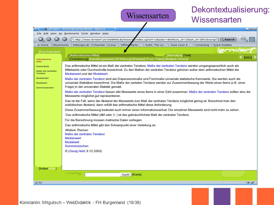 Konstantin Mitgutsch – WebDidaktik - FH Burgenland (19/38) Wissensarten Dekontextualisierung: Wissensarten