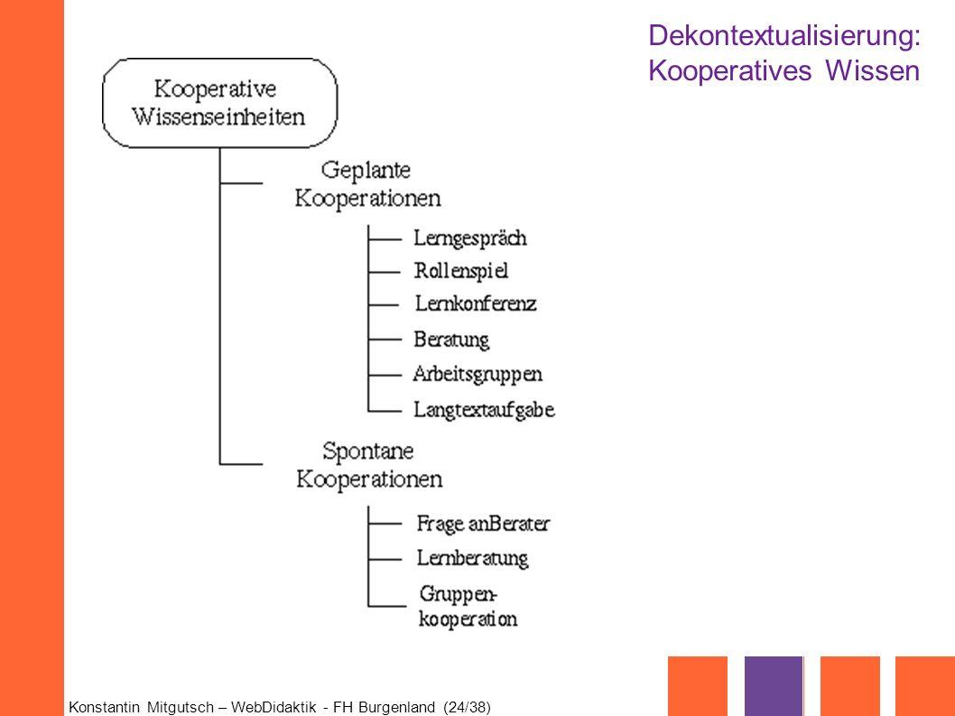 Konstantin Mitgutsch – WebDidaktik - FH Burgenland (24/38) Dekontextualisierung: Kooperatives Wissen