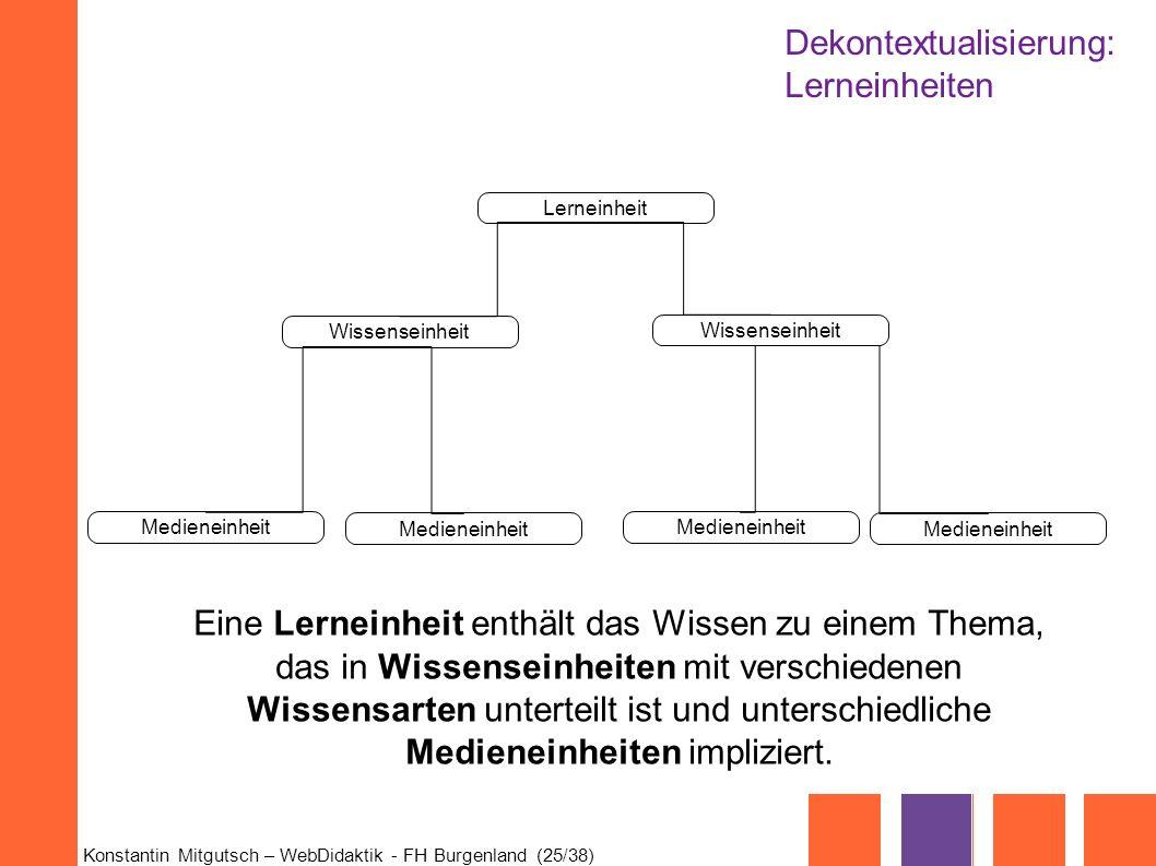 Konstantin Mitgutsch – WebDidaktik - FH Burgenland (25/38) LerneinheitMedieneinheit Wissenseinheit Dekontextualisierung: Lerneinheiten Eine Lerneinhei