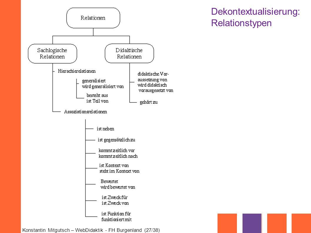 Konstantin Mitgutsch – WebDidaktik - FH Burgenland (27/38) Dekontextualisierung: Relationstypen