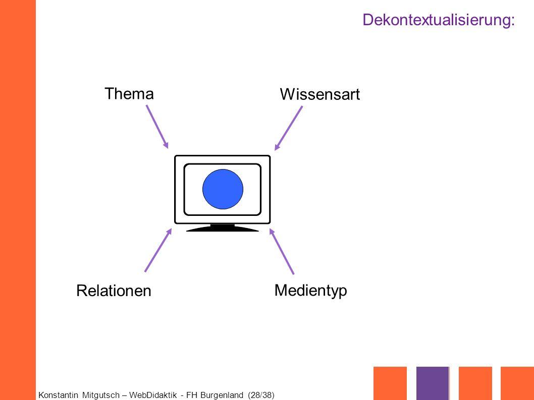Konstantin Mitgutsch – WebDidaktik - FH Burgenland (28/38) Thema Medientyp Wissensart Relationen Dekontextualisierung: