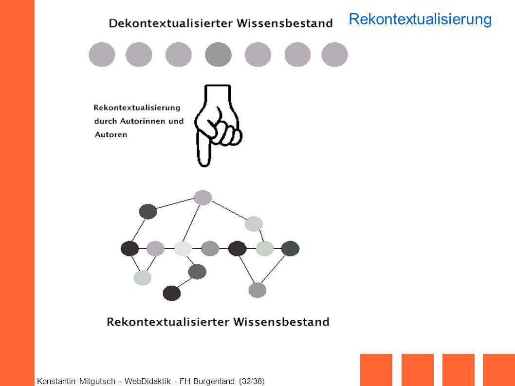 Konstantin Mitgutsch – WebDidaktik - FH Burgenland (32/38) Rekontextualisierung