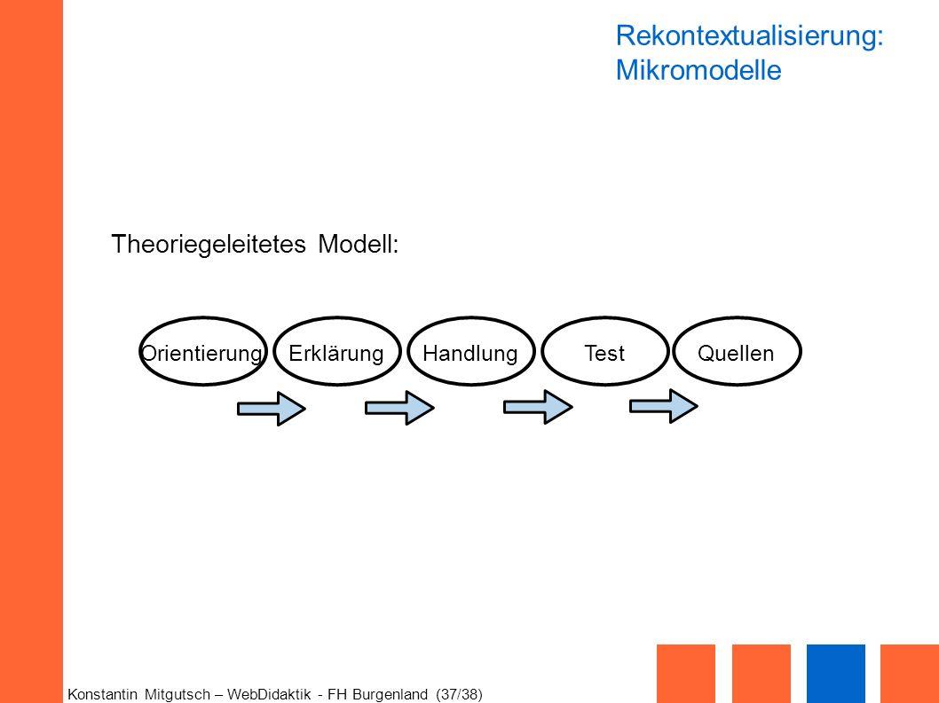 Konstantin Mitgutsch – WebDidaktik - FH Burgenland (37/38) OrientierungErklärungHandlungTestQuellen Theoriegeleitetes Modell: Rekontextualisierung: Mi