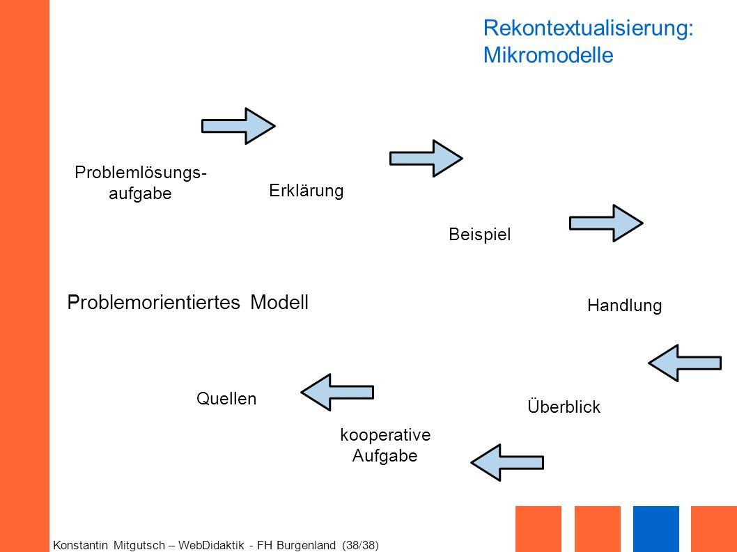 Konstantin Mitgutsch – WebDidaktik - FH Burgenland (38/38) Problemorientiertes Modell Quellen kooperative Aufgabe Handlung Überblick Beispiel Erklärun