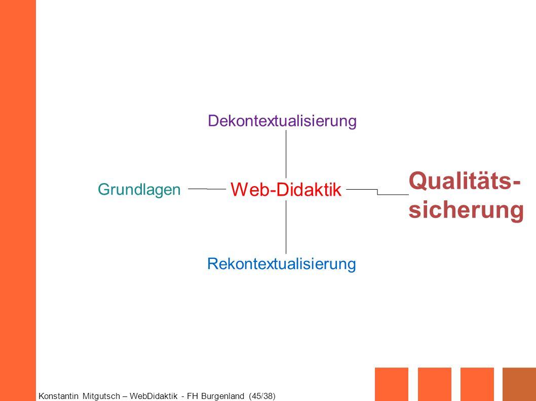 Konstantin Mitgutsch – WebDidaktik - FH Burgenland (45/38) Web-Didaktik Grundlagen Dekontextualisierung Rekontextualisierung Qualitäts- sicherung