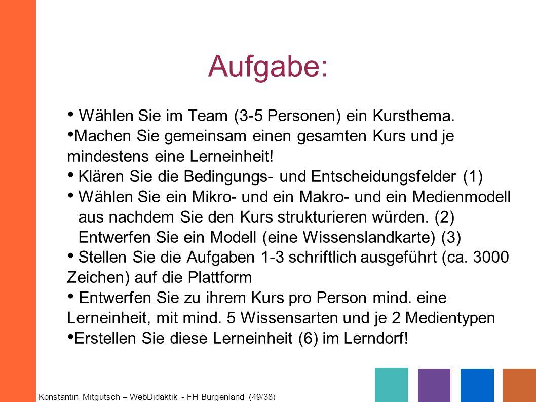 Konstantin Mitgutsch – WebDidaktik - FH Burgenland (49/38) Aufgabe: Wählen Sie im Team (3-5 Personen) ein Kursthema. Machen Sie gemeinsam einen gesamt