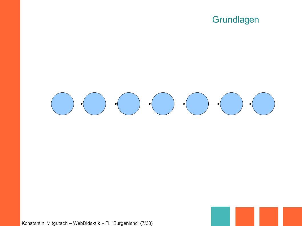 Konstantin Mitgutsch – WebDidaktik - FH Burgenland (7/38) Grundlagen