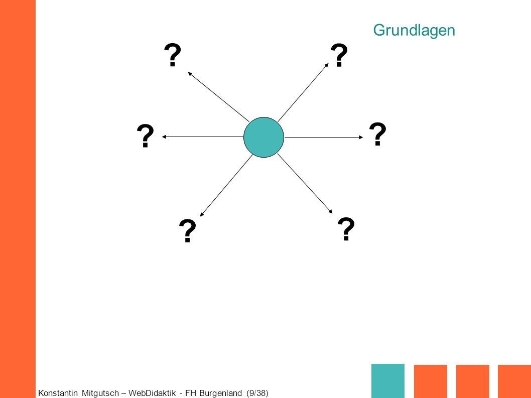 Konstantin Mitgutsch – WebDidaktik - FH Burgenland (9/38) ? ? ? ? ? ? Grundlagen