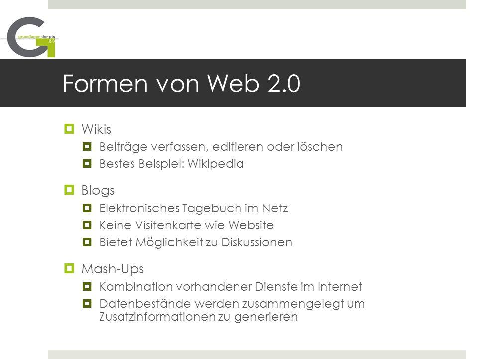 Formen von Web 2.0 Wikis Beiträge verfassen, editieren oder löschen Bestes Beispiel: Wikipedia Blogs Elektronisches Tagebuch im Netz Keine Visitenkart