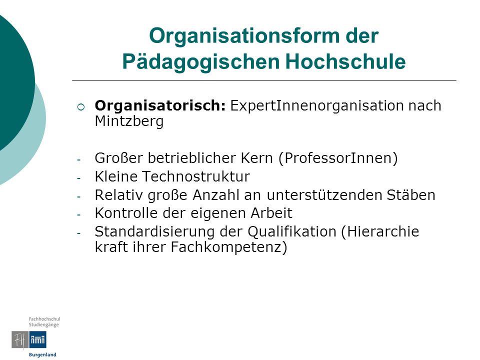 Organisationsform der Pädagogischen Hochschule Organisatorisch: ExpertInnenorganisation nach Mintzberg - Großer betrieblicher Kern (ProfessorInnen) -