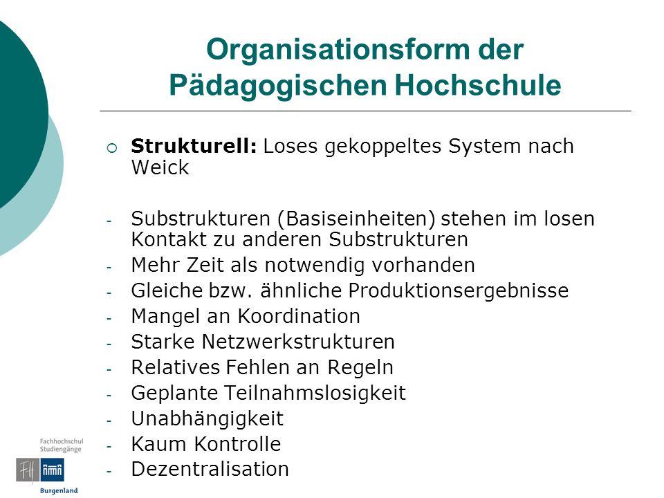 Organisationsform der Pädagogischen Hochschule Strukturell: Loses gekoppeltes System nach Weick - Substrukturen (Basiseinheiten) stehen im losen Kontakt zu anderen Substrukturen - Mehr Zeit als notwendig vorhanden - Gleiche bzw.