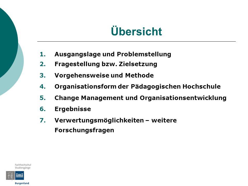 Übersicht 1.Ausgangslage und Problemstellung 2.Fragestellung bzw. Zielsetzung 3.Vorgehensweise und Methode 4.Organisationsform der Pädagogischen Hochs