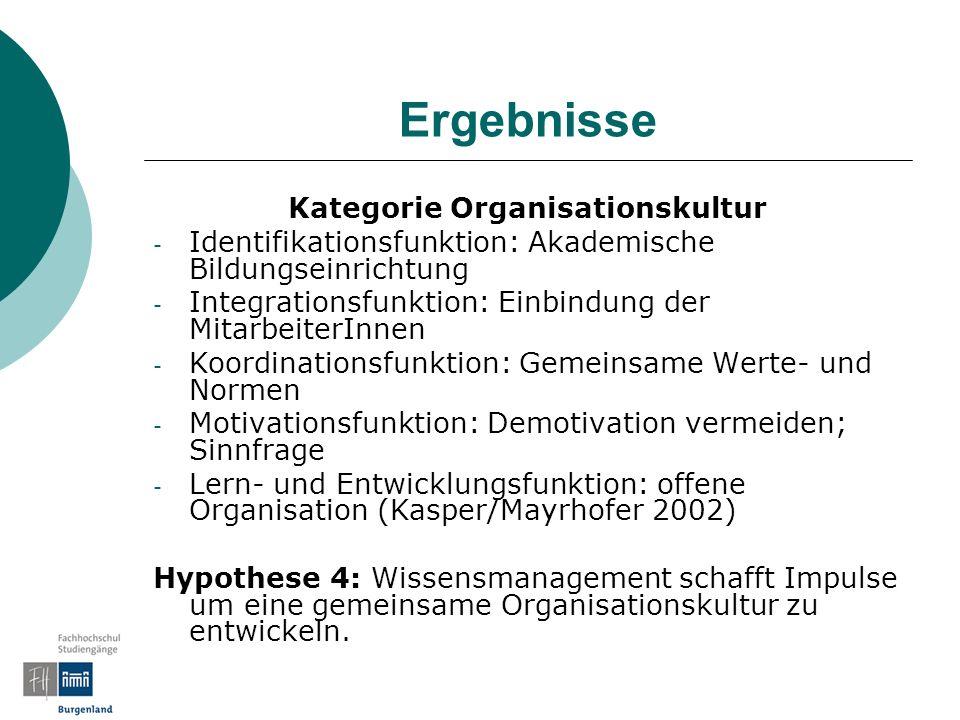 Ergebnisse Kategorie Organisationskultur - Identifikationsfunktion: Akademische Bildungseinrichtung - Integrationsfunktion: Einbindung der MitarbeiterInnen - Koordinationsfunktion: Gemeinsame Werte- und Normen - Motivationsfunktion: Demotivation vermeiden; Sinnfrage - Lern- und Entwicklungsfunktion: offene Organisation (Kasper/Mayrhofer 2002) Hypothese 4: Wissensmanagement schafft Impulse um eine gemeinsame Organisationskultur zu entwickeln.