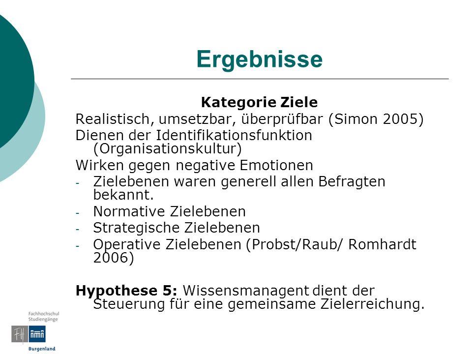 Ergebnisse Kategorie Ziele Realistisch, umsetzbar, überprüfbar (Simon 2005) Dienen der Identifikationsfunktion (Organisationskultur) Wirken gegen negative Emotionen - Zielebenen waren generell allen Befragten bekannt.