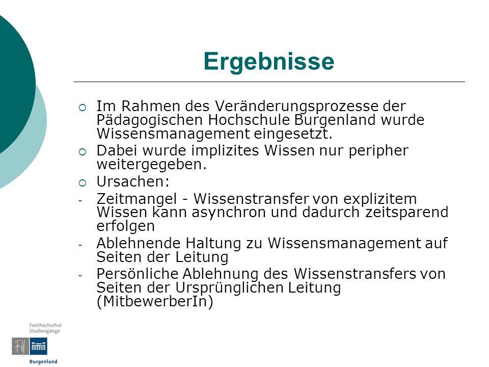 Ergebnisse Im Rahmen des Veränderungsprozesse der Pädagogischen Hochschule Burgenland wurde Wissensmanagement eingesetzt. Dabei wurde implizites Wisse