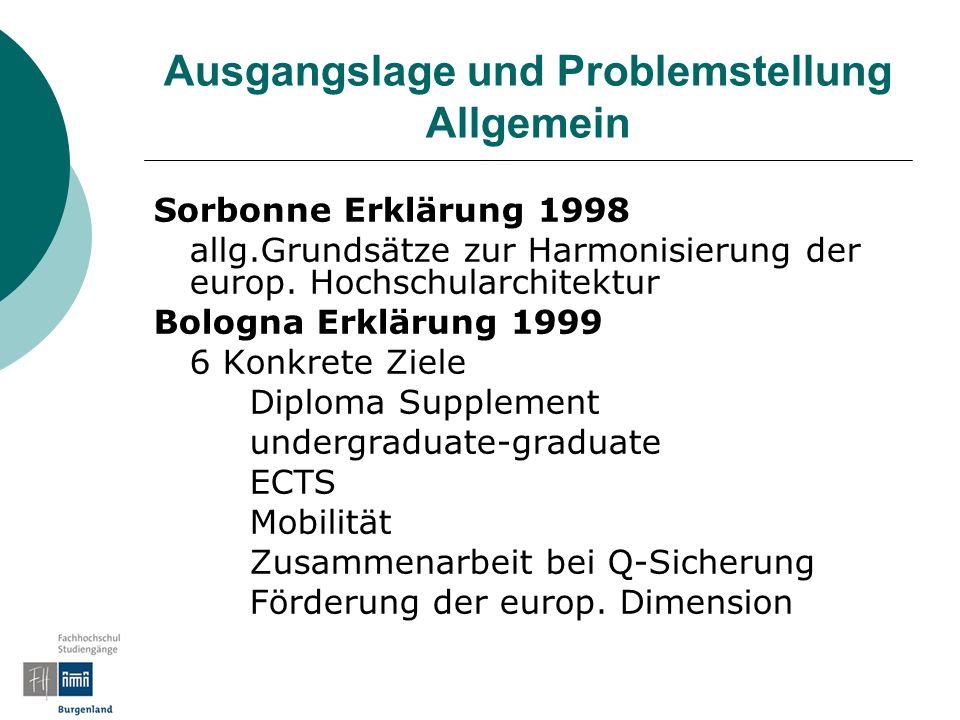Ausgangslage und Problemstellung Allgemein Sorbonne Erklärung 1998 allg.Grundsätze zur Harmonisierung der europ. Hochschularchitektur Bologna Erklärun