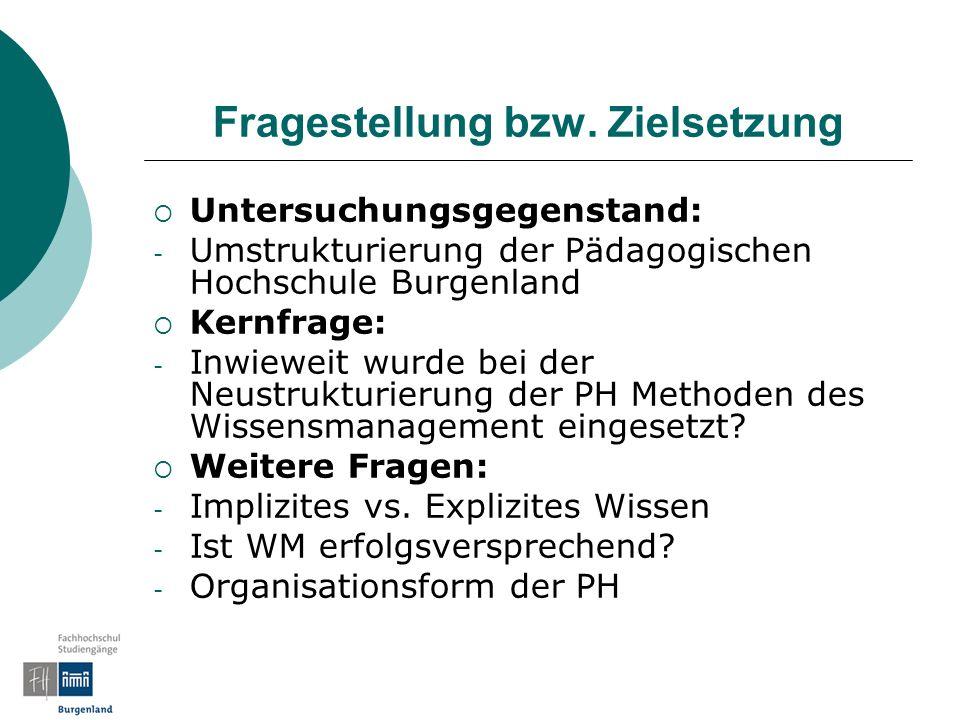 Fragestellung bzw. Zielsetzung Untersuchungsgegenstand: - Umstrukturierung der Pädagogischen Hochschule Burgenland Kernfrage: - Inwieweit wurde bei de