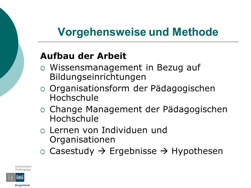 Vorgehensweise und Methode Aufbau der Arbeit Wissensmanagement in Bezug auf Bildungseinrichtungen Organisationsform der Pädagogischen Hochschule Change Management der Pädagogischen Hochschule Lernen von Individuen und Organisationen Casestudy Ergebnisse Hypothesen