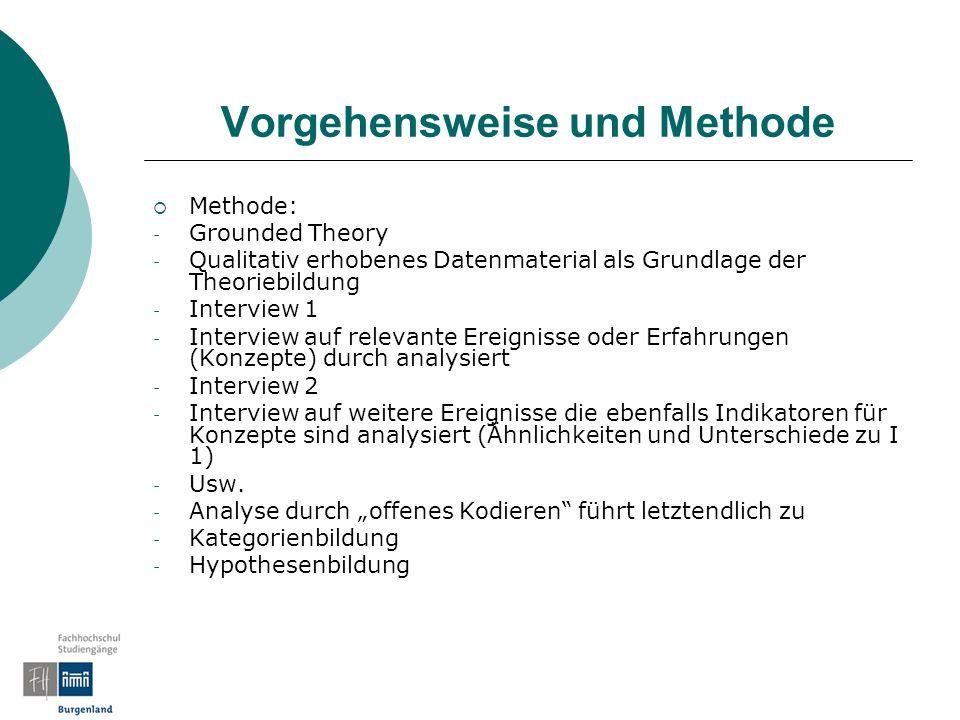 Vorgehensweise und Methode Methode: - Grounded Theory - Qualitativ erhobenes Datenmaterial als Grundlage der Theoriebildung - Interview 1 - Interview