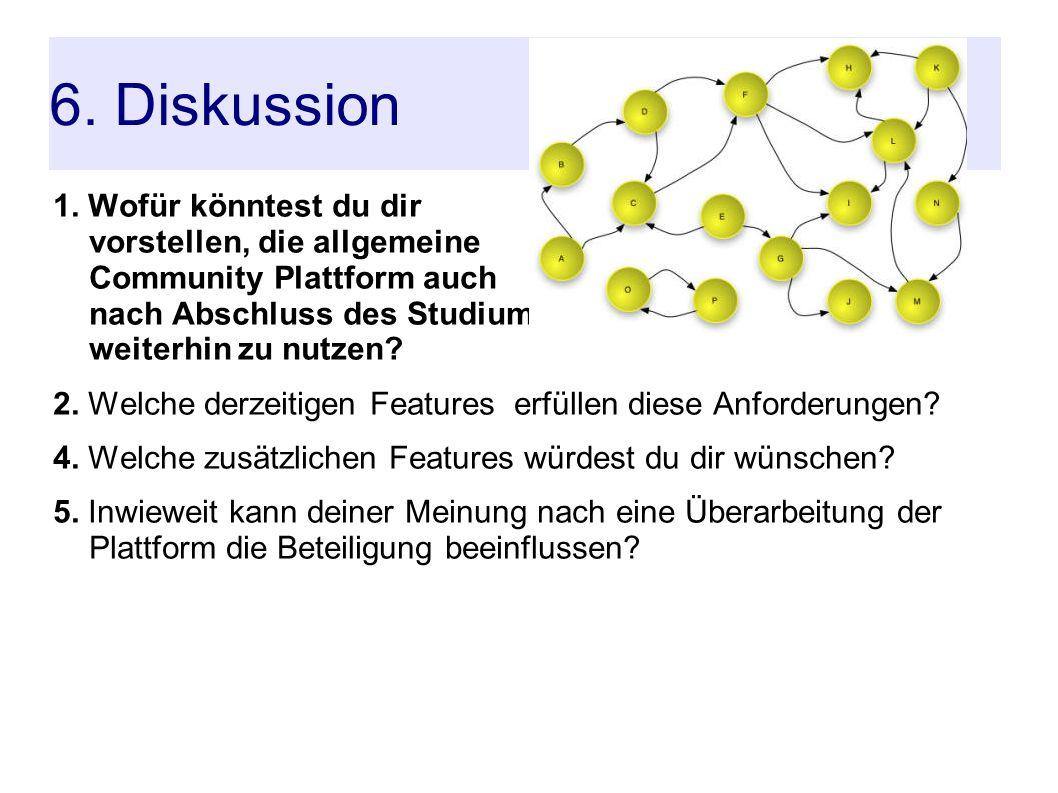 6. Diskussion 1. Wofür könntest du dir vorstellen, die allgemeine Community Plattform auch nach Abschluss des Studiums weiterhin zu nutzen? 2. Welche