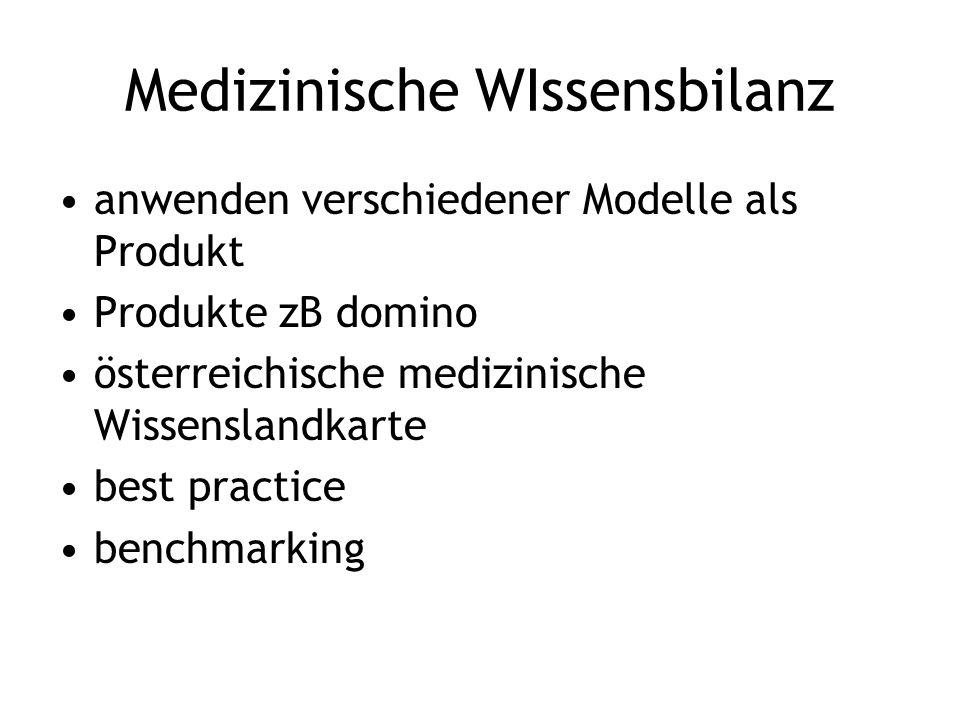 Medizinische WIssensbilanz anwenden verschiedener Modelle als Produkt Produkte zB domino österreichische medizinische Wissenslandkarte best practice benchmarking