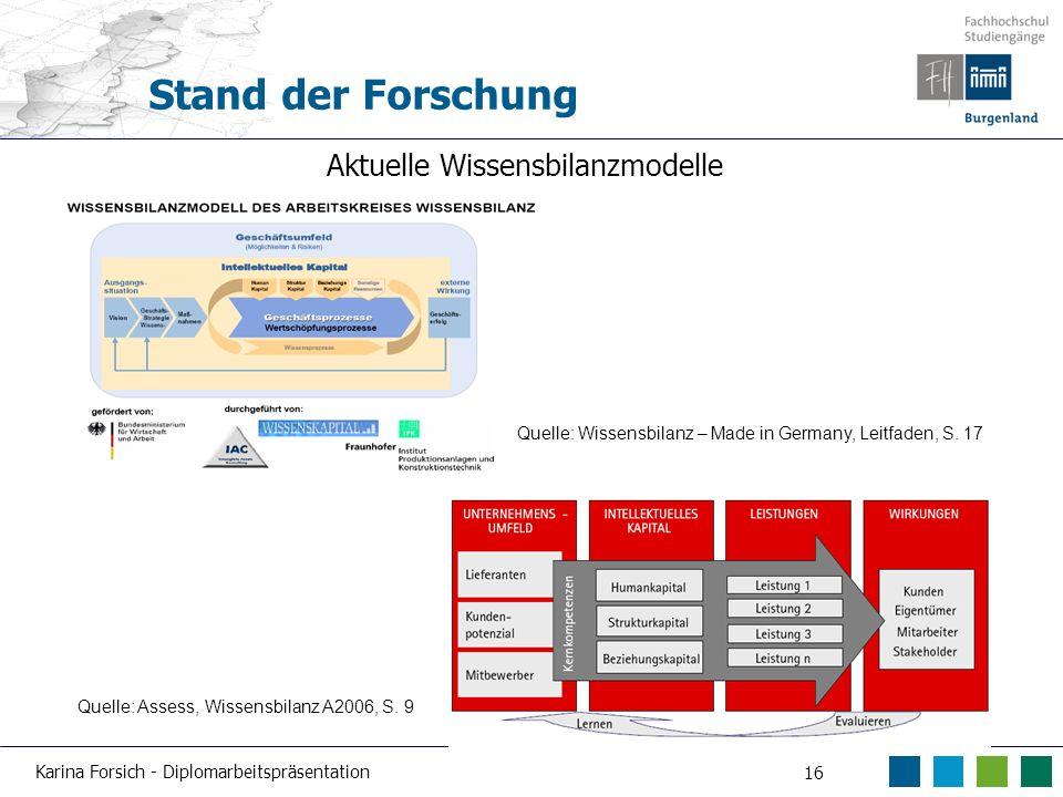 Karina Forsich - Diplomarbeitspräsentation 16 Stand der Forschung Aktuelle Wissensbilanzmodelle Quelle: Wissensbilanz – Made in Germany, Leitfaden, S.