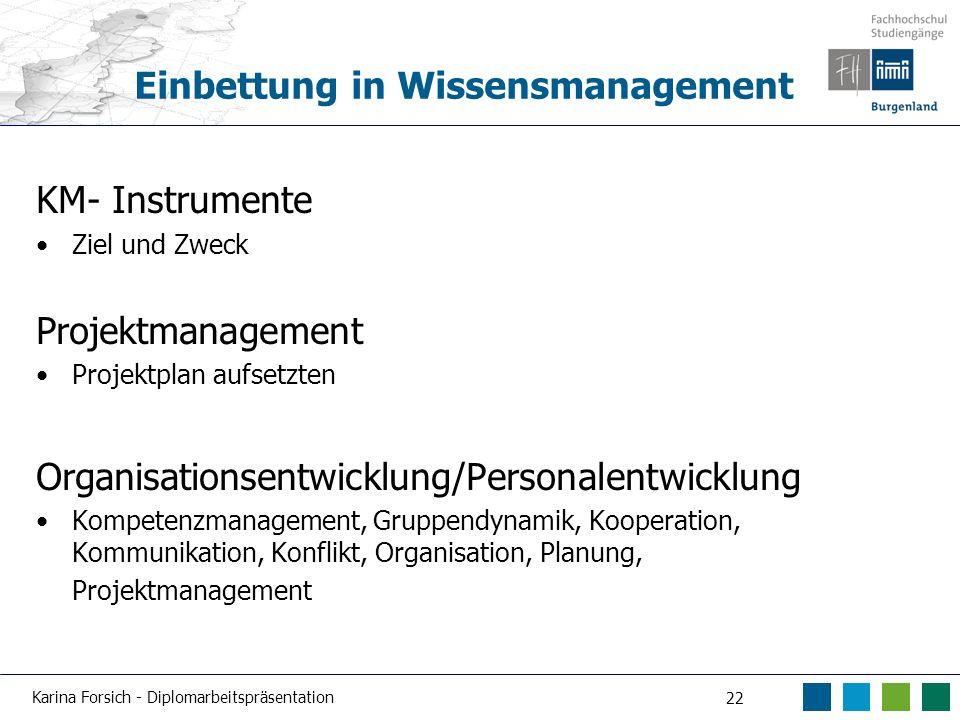 Karina Forsich - Diplomarbeitspräsentation 22 Einbettung in Wissensmanagement KM- Instrumente Ziel und Zweck Projektmanagement Projektplan aufsetzten