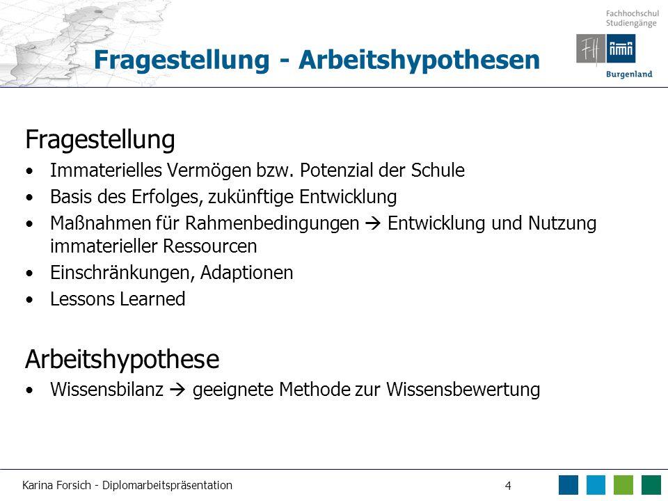 Karina Forsich - Diplomarbeitspräsentation 4 Fragestellung - Arbeitshypothesen Fragestellung Immaterielles Vermögen bzw. Potenzial der Schule Basis de