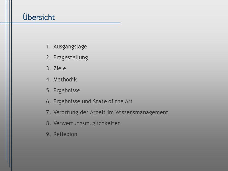 Übersicht 1.Ausgangslage 2.Fragestellung 3.Ziele 4.Methodik 5.Ergebnisse 6.Ergebnisse und State of the Art 7.Verortung der Arbeit im Wissensmanagement