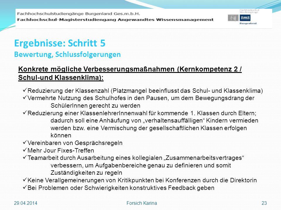 Ergebnisse: Schritt 5 Bewertung, Schlussfolgerungen 29.04.2014 Forsich Karina 23 Konkrete mögliche Verbesserungsmaßnahmen (Kernkompetenz 2 / Schul-und