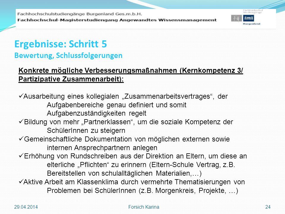 Ergebnisse: Schritt 5 Bewertung, Schlussfolgerungen 29.04.2014 Forsich Karina 24 Konkrete mögliche Verbesserungsmaßnahmen (Kernkompetenz 3/ Partizipat