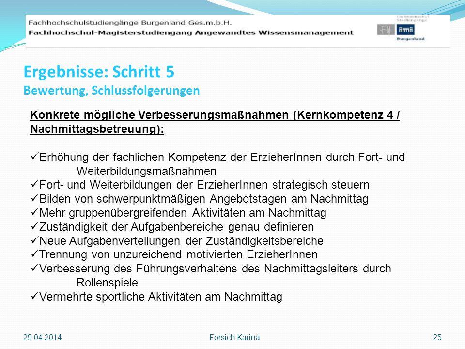 Ergebnisse: Schritt 5 Bewertung, Schlussfolgerungen 29.04.2014 Forsich Karina 25 Konkrete mögliche Verbesserungsmaßnahmen (Kernkompetenz 4 / Nachmitta