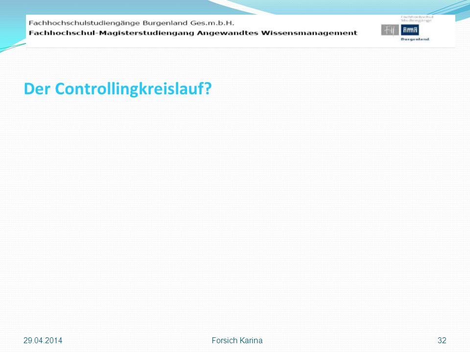 Der Controllingkreislauf? 29.04.2014 Forsich Karina 32