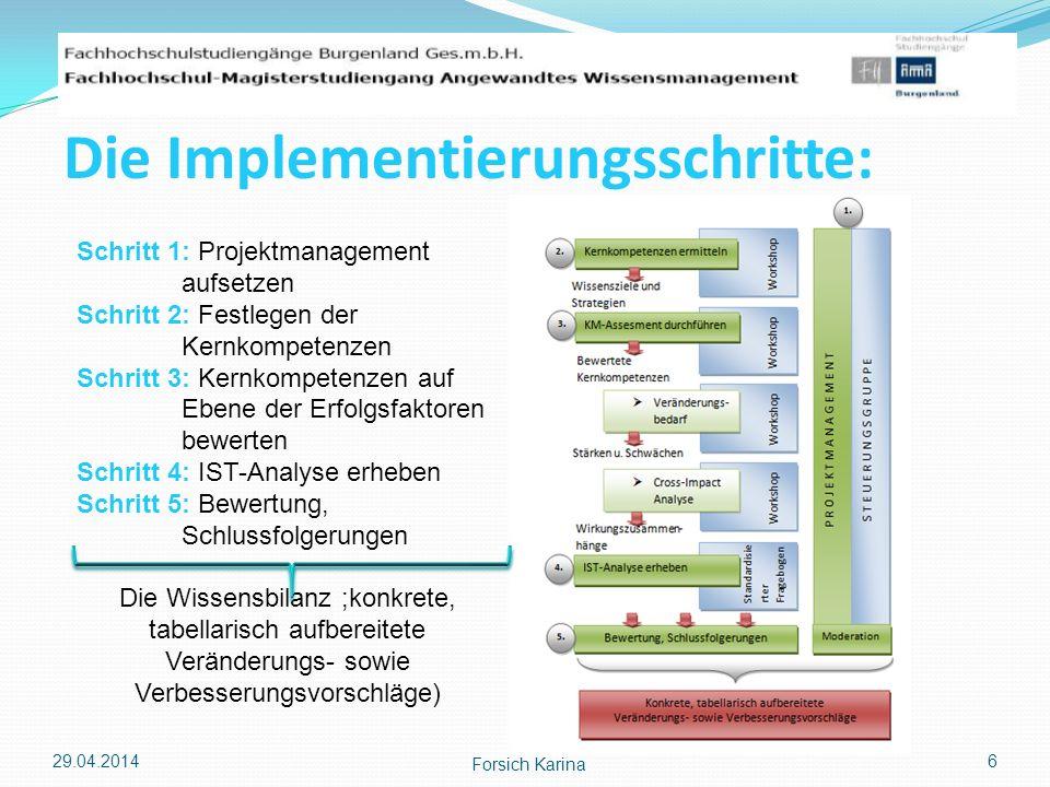 29.04.2014 Forsich Karina 6 Die Implementierungsschritte: Schritt 1: Projektmanagement aufsetzen Schritt 2: Festlegen der Kernkompetenzen Schritt 3: K
