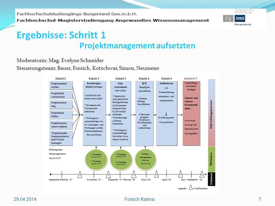 Moderatorin: Mag. Evelyne Schneider Steuerungsteam: Bauer, Forsich, Kotschwar, Simon, Neumeier 29.04.2014 Forsich Karina 7 Ergebnisse: Schritt 1 Proje