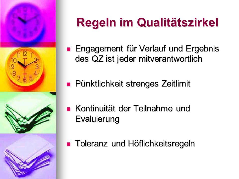 Regeln im Qualitätszirkel Engagement für Verlauf und Ergebnis des QZ ist jeder mitverantwortlich Engagement für Verlauf und Ergebnis des QZ ist jeder