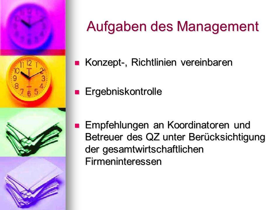 Aufgaben des Management Konzept-, Richtlinien vereinbaren Konzept-, Richtlinien vereinbaren Ergebniskontrolle Ergebniskontrolle Empfehlungen an Koordi