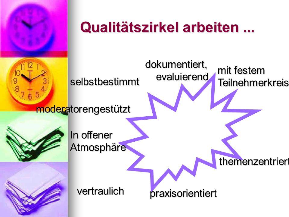 Qualitätszirkel arbeiten... dokumentiert, evaluierend mitfestem mit festemTeilnehmerkreis themenzentriert praxisorientiert vertraulich Inoffener In of
