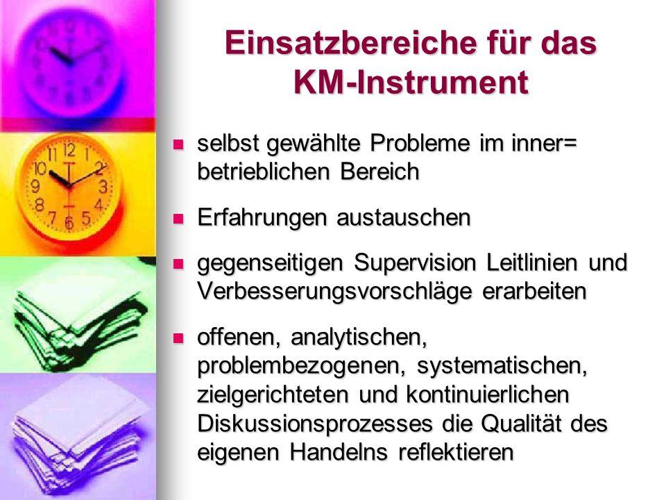 Einsatzbereiche für das KM-Instrument selbst gewählte Probleme im inner= betrieblichen Bereich selbst gewählte Probleme im inner= betrieblichen Bereic