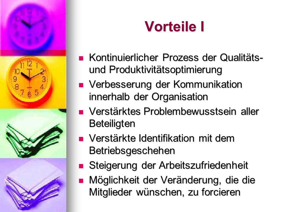 Vorteile I Kontinuierlicher Prozess der Qualitäts- und Produktivitätsoptimierung Kontinuierlicher Prozess der Qualitäts- und Produktivitätsoptimierung