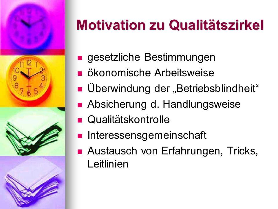 Motivation zu Qualitätszirkel gesetzliche Bestimmungen ökonomische Arbeitsweise Überwindung der Betriebsblindheit Absicherung d. Handlungsweise Qualit
