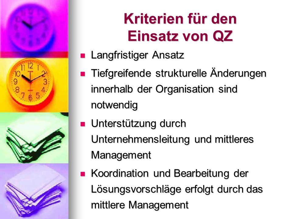 Kriterien für den Einsatz von QZ Langfristiger Ansatz Langfristiger Ansatz Tiefgreifende strukturelle Änderungen innerhalb der Organisation sind notwe