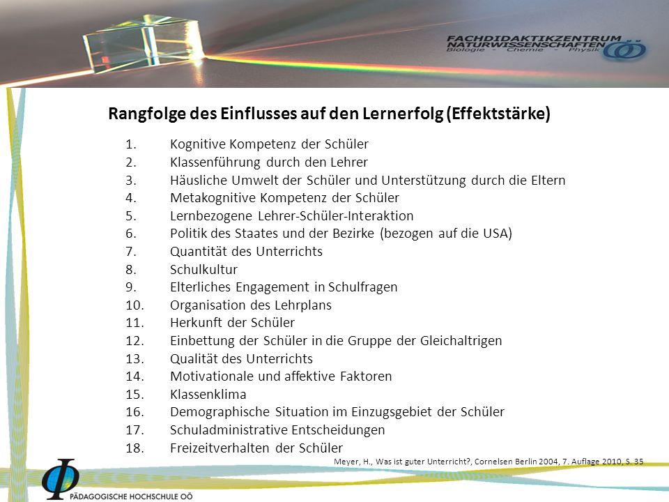 Rangfolge des Einflusses auf den Lernerfolg (Effektstärke) 1.Kognitive Kompetenz der Schüler 2.Klassenführung durch den Lehrer 3.Häusliche Umwelt der