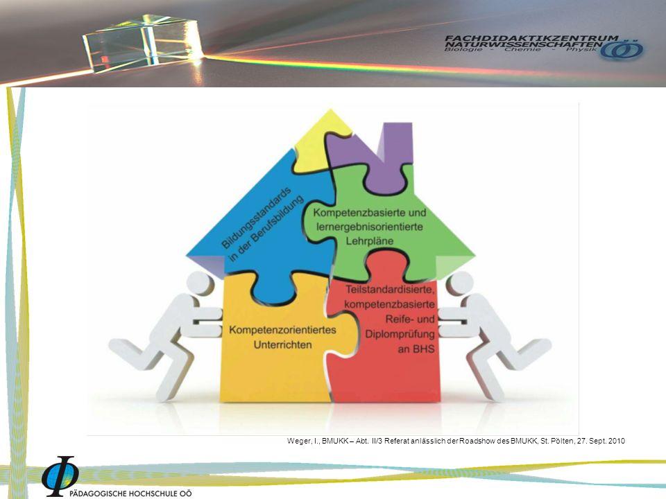http://wiki.zum.de/images/2/2d/Kompetenzbereiche.png Deutungs- (Interpretations-) kompetenz Motivation