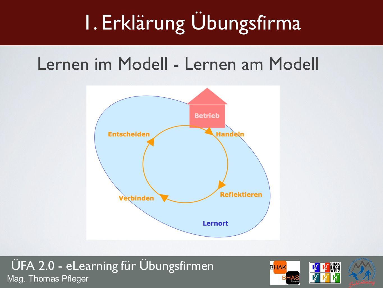 ÜFA 2.0 - eLearning für Übungsfirmen 1. Erklärung Übungsfirma Mag. Thomas Pfleger Lernen im Modell - Lernen am Modell
